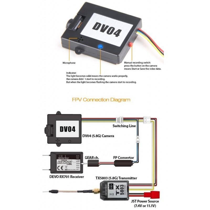 devo f7 7 kanalers anlaeg med indbygget skaerm samt fpv og kamera f7 7 kanalers anl�g med indbygget sk�rm samt fpv og kamera  at gsmx.co