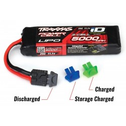 Battery Charge Indicators TRX-iD (4+4+4)
